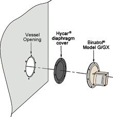 Binatrol Level Switch with Hycar Cover